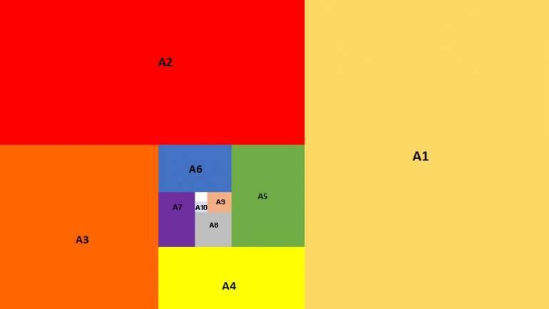 Nieuw: nu kopiëren-scannen van A11 t/m A3 formaat